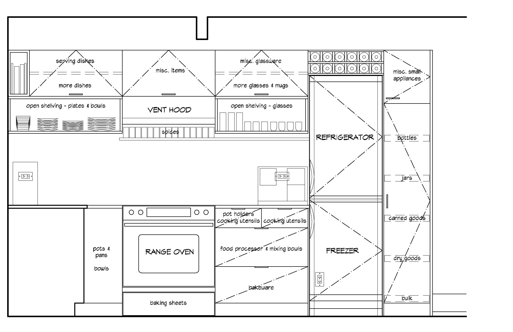 Island kitchen layout drawing - Important Questions To Ask Before Starting A Kitchen Remodel